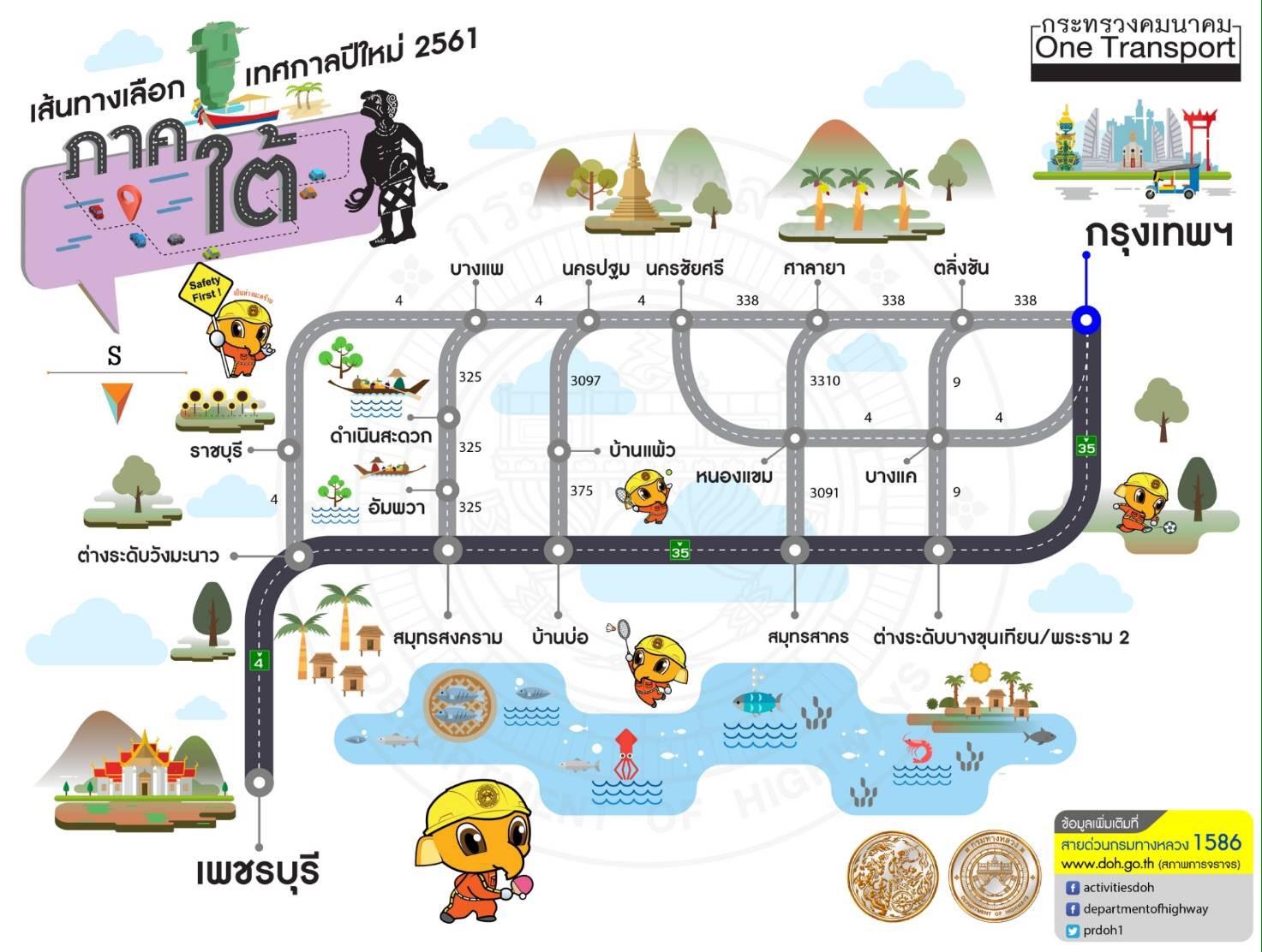 แผนที่เส้นทางกรุงเทพ-ภาคใต้
